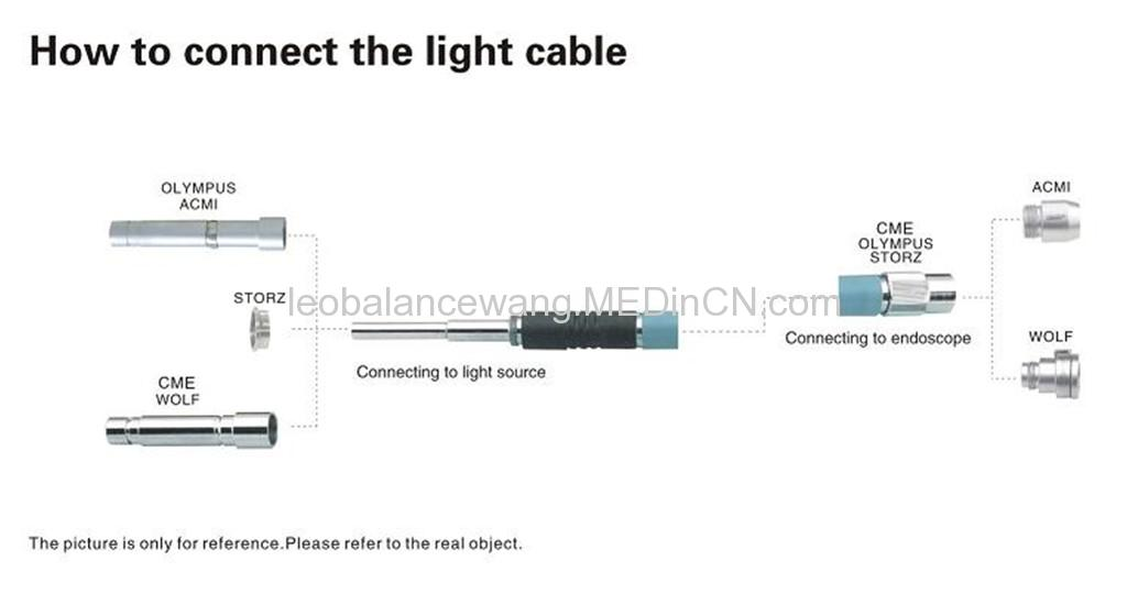 Optical fiber light cable