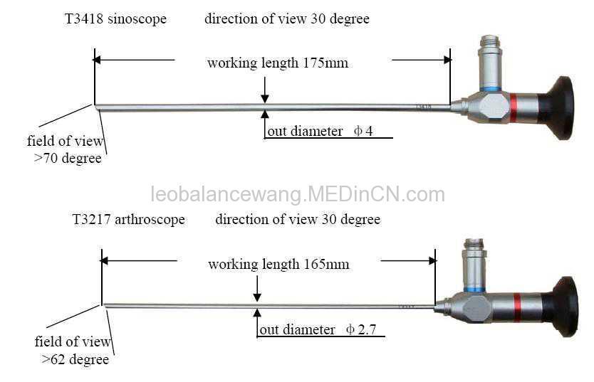 ENT endoscope,sinuscope